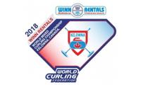 Logo WMXCC2018